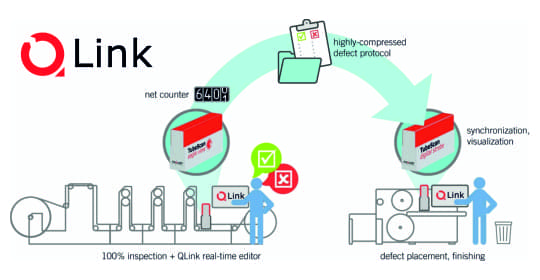 QLINK WORKFLOW FOR TUBESCAN (NARROW WEB AND LABELS)